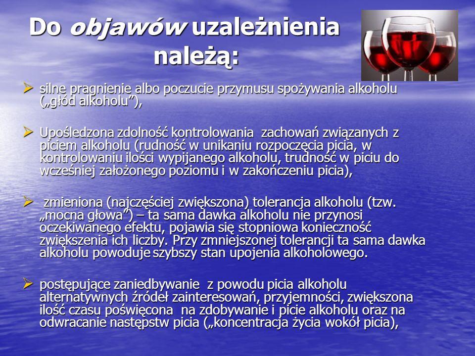 Do objawów uzależnienia należą: