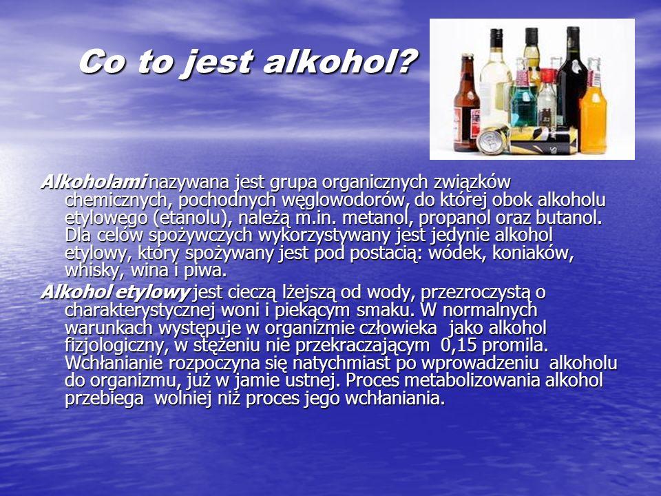 Co to jest alkohol