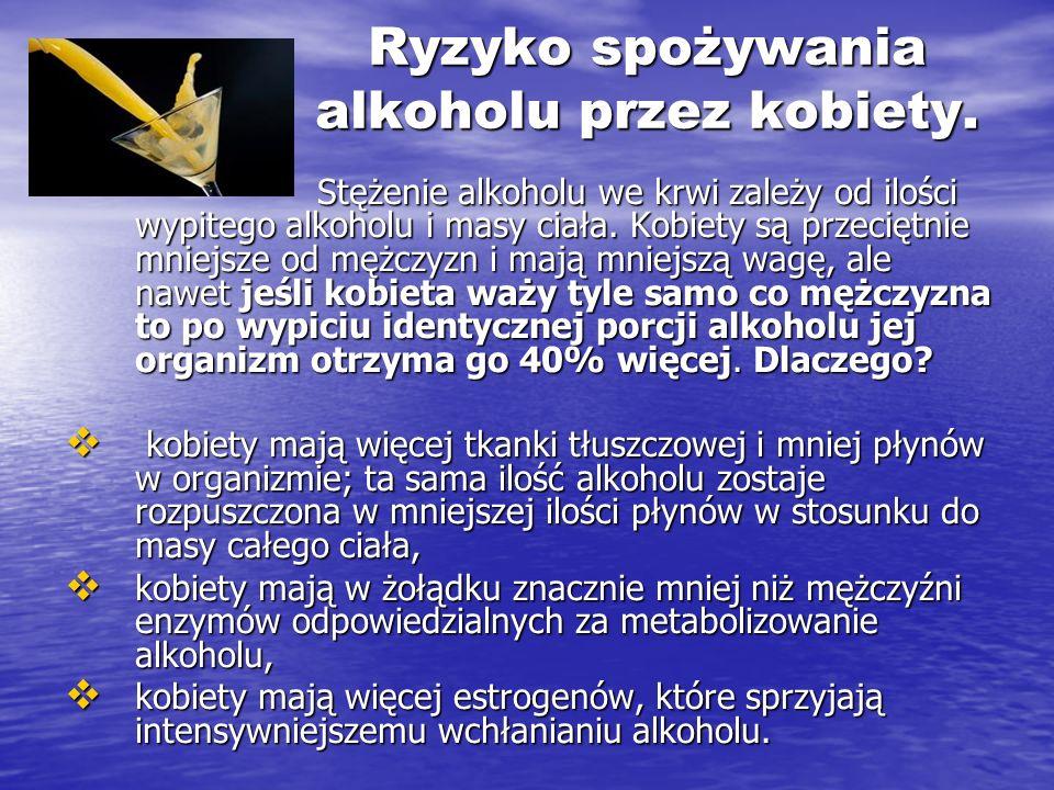 Ryzyko spożywania alkoholu przez kobiety.