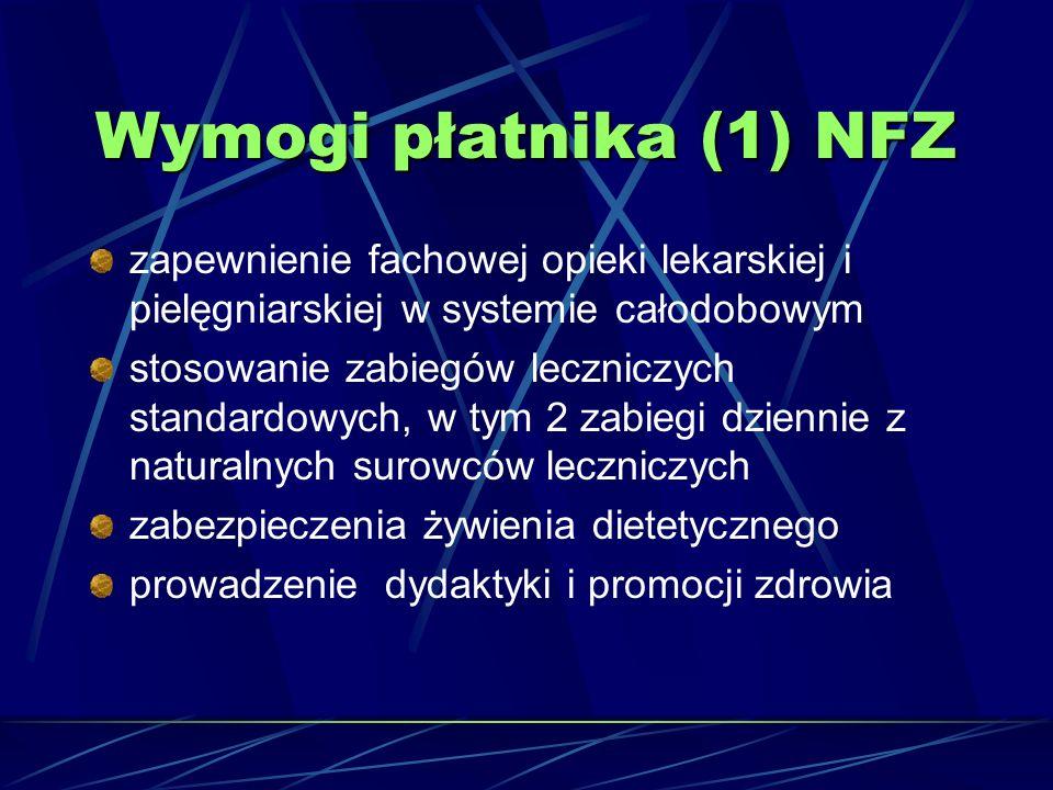 Wymogi płatnika (1) NFZzapewnienie fachowej opieki lekarskiej i pielęgniarskiej w systemie całodobowym.