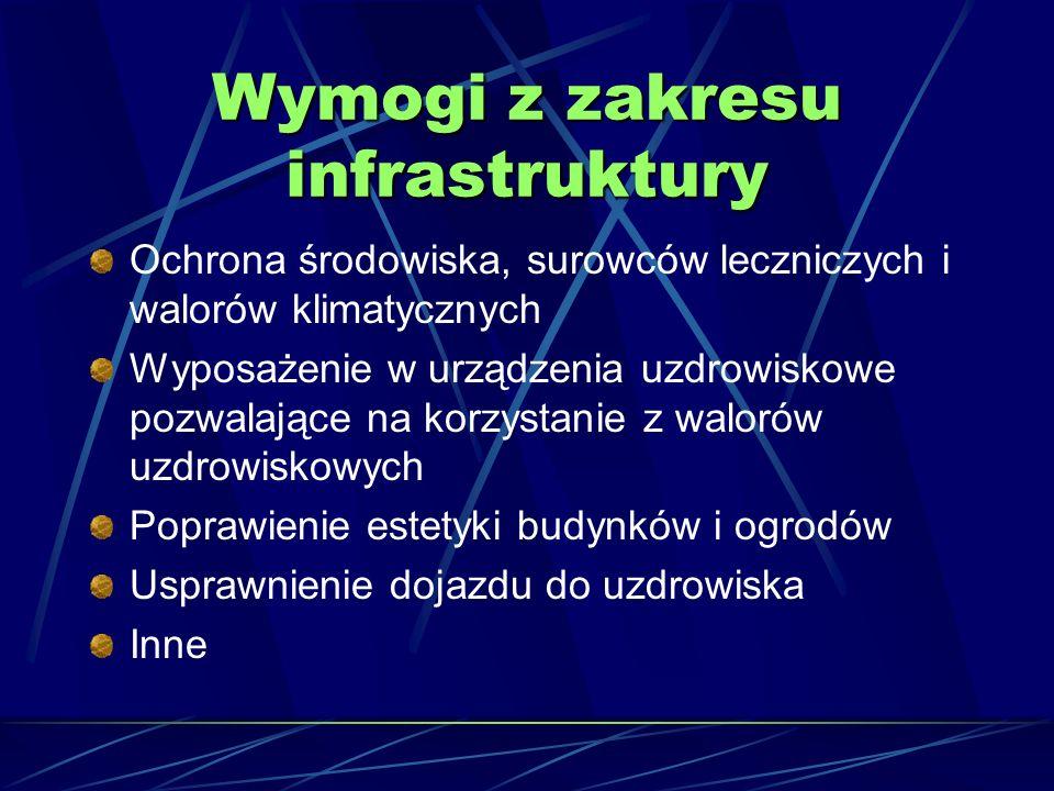 Wymogi z zakresu infrastruktury