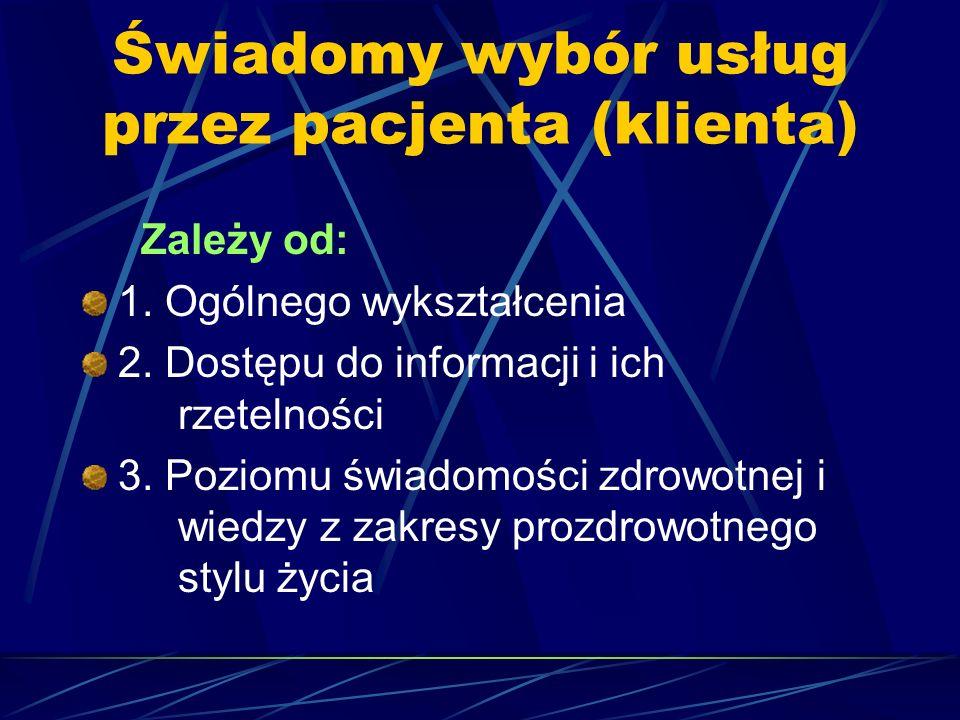 Świadomy wybór usług przez pacjenta (klienta)