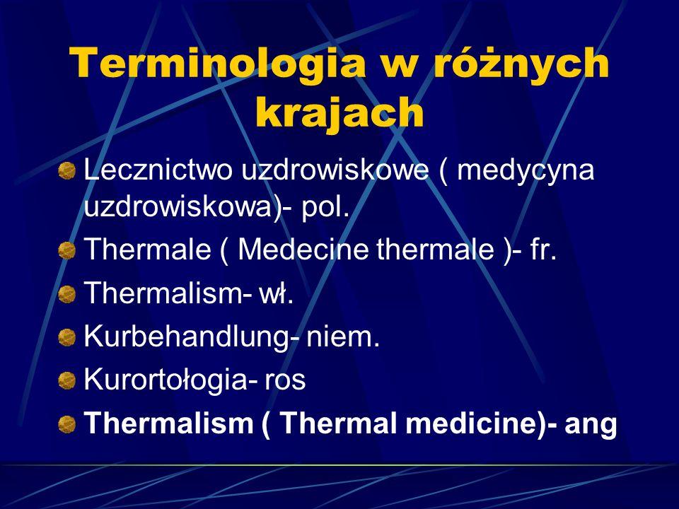Terminologia w różnych krajach