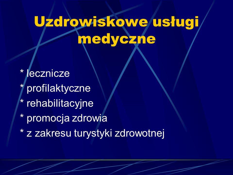 Uzdrowiskowe usługi medyczne
