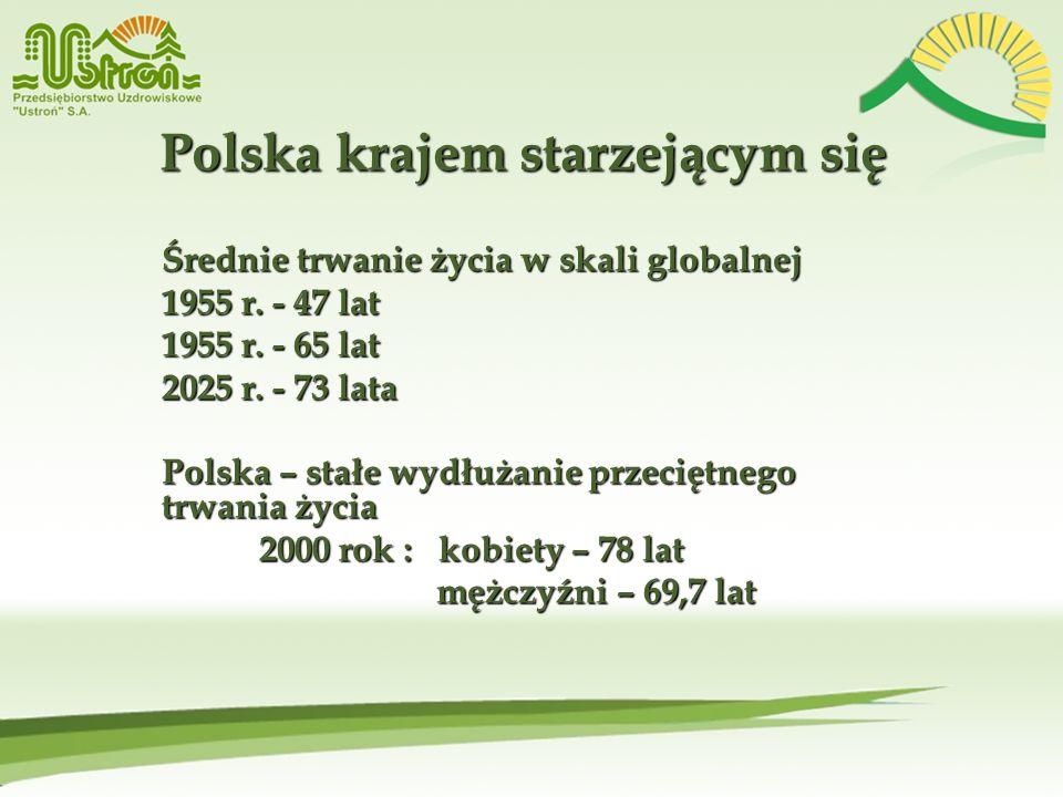 Polska krajem starzejącym się