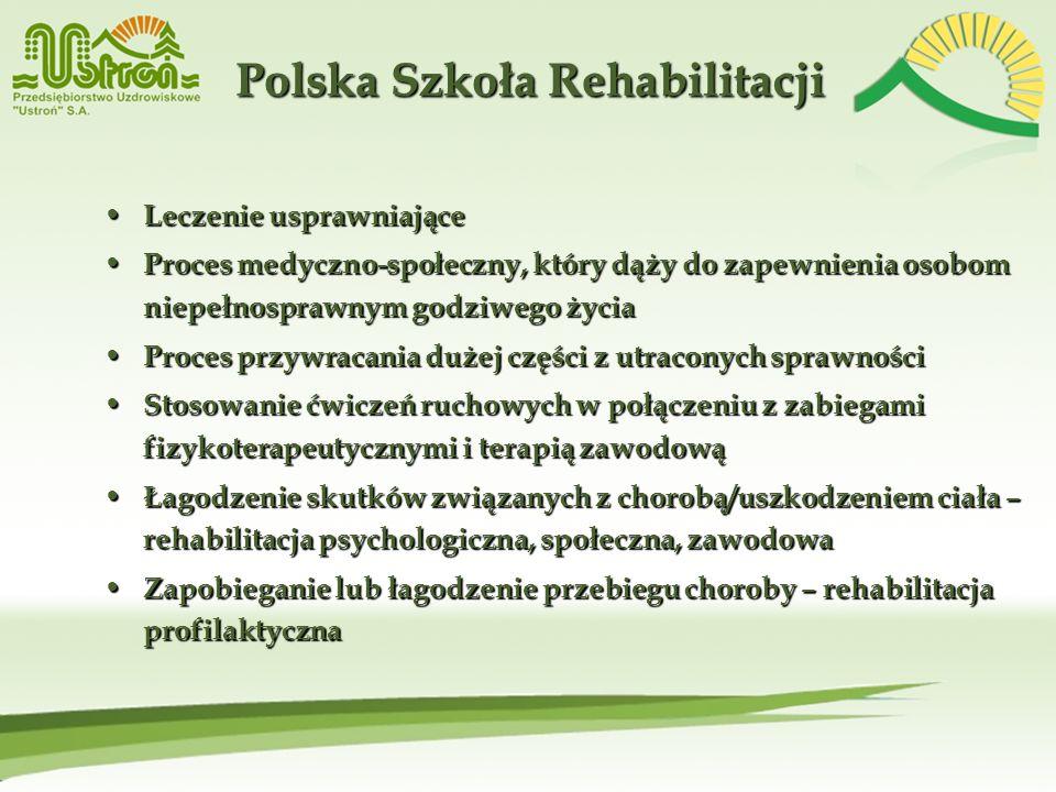 Polska Szkoła Rehabilitacji