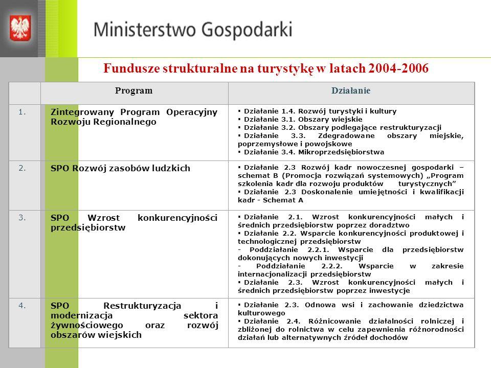 Fundusze strukturalne na turystykę w latach 2004-2006