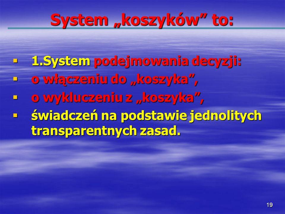 """System """"koszyków to: 1.System podejmowania decyzji:"""