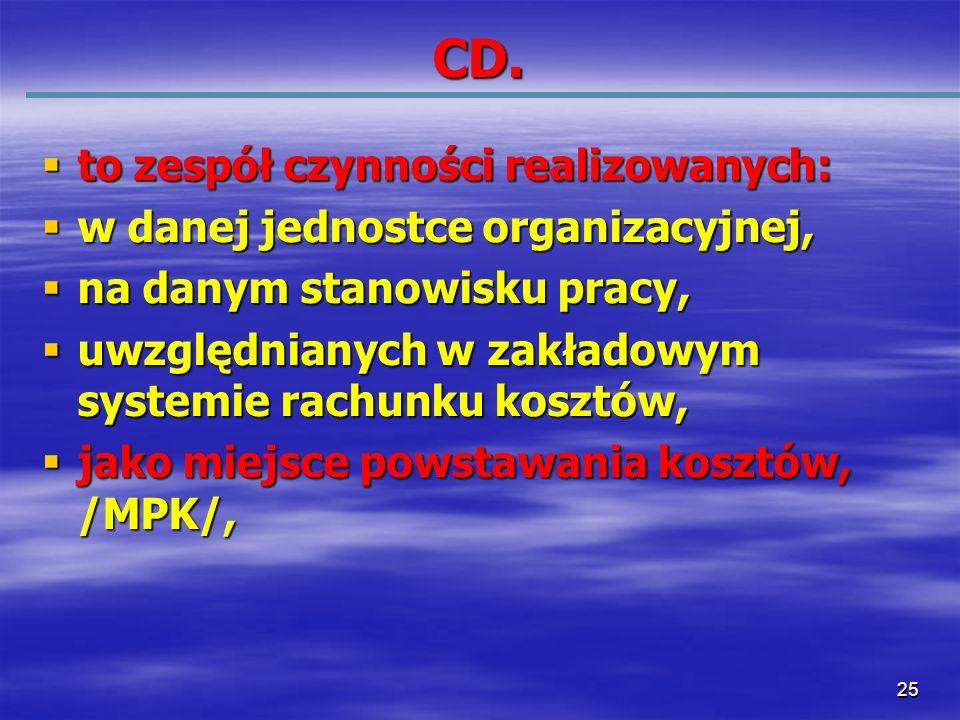 CD. to zespół czynności realizowanych: