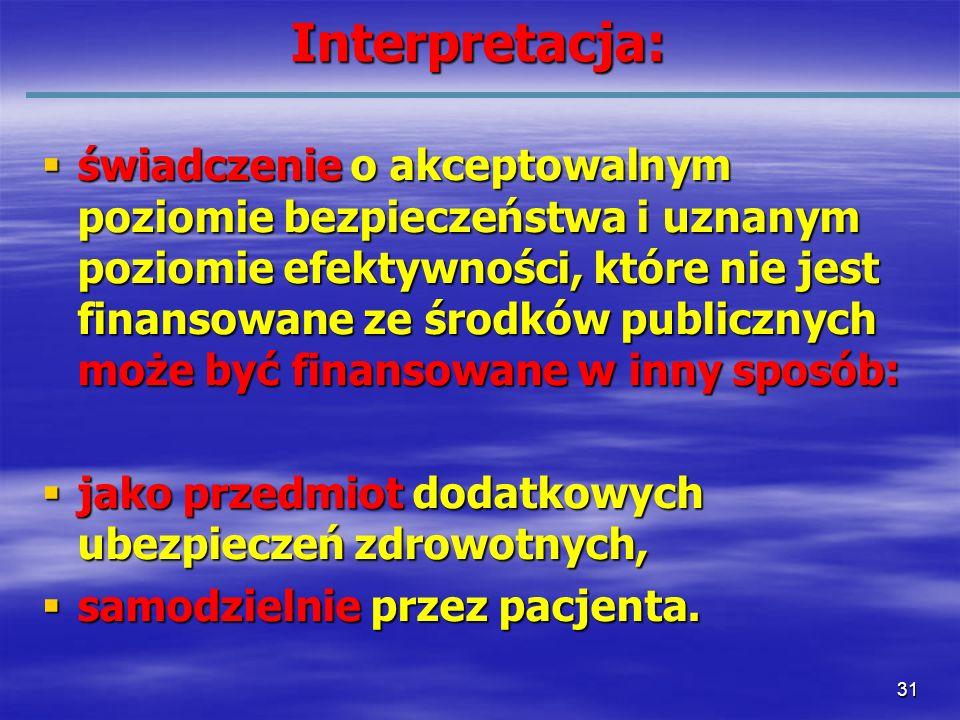 Interpretacja: