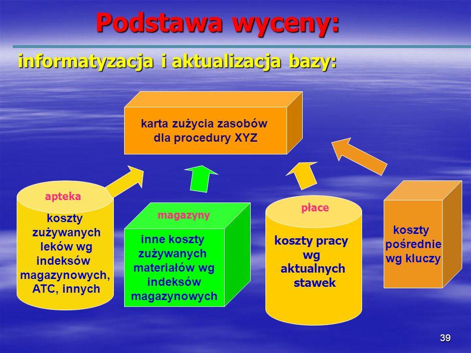 Podstawa wyceny: informatyzacja i aktualizacja bazy: