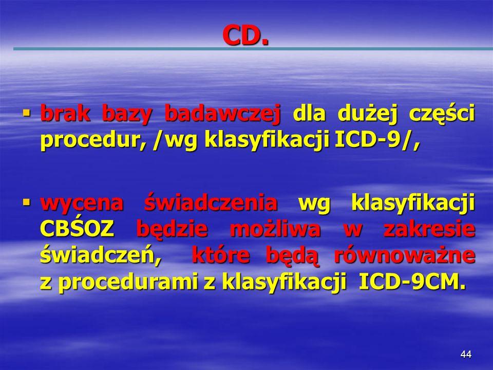 CD. brak bazy badawczej dla dużej części procedur, /wg klasyfikacji ICD-9/,