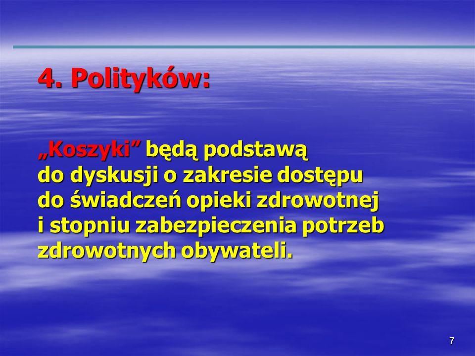 4. Polityków: