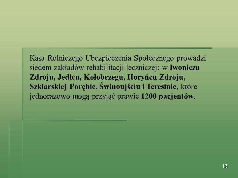 Kasa Rolniczego Ubezpieczenia Społecznego prowadzi siedem zakładów rehabilitacji leczniczej: w Iwoniczu Zdroju, Jedlcu, Kołobrzegu, Horyńcu Zdroju, Szklarskiej Porębie, Świnoujściu i Teresinie, które jednorazowo mogą przyjąć prawie 1200 pacjentów.