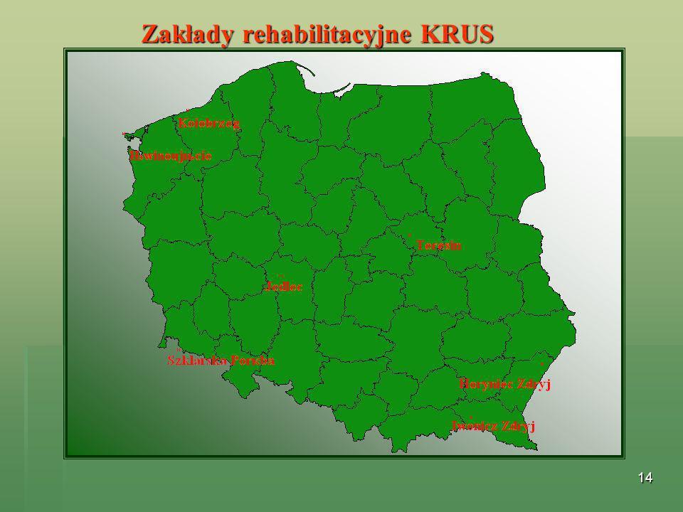 Zakłady rehabilitacyjne KRUS