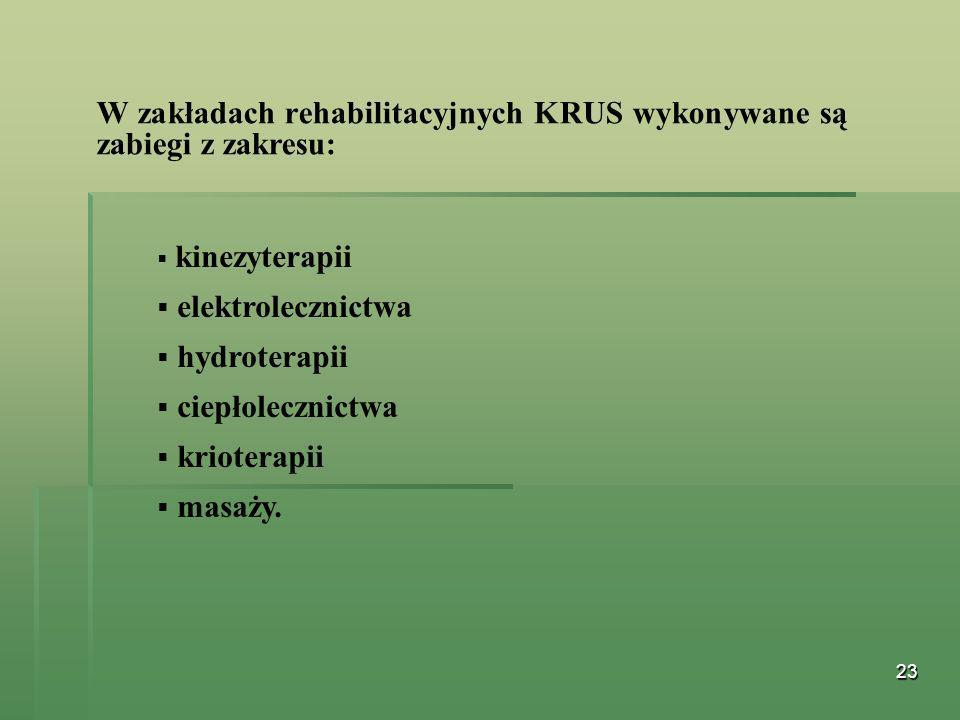 W zakładach rehabilitacyjnych KRUS wykonywane są zabiegi z zakresu: