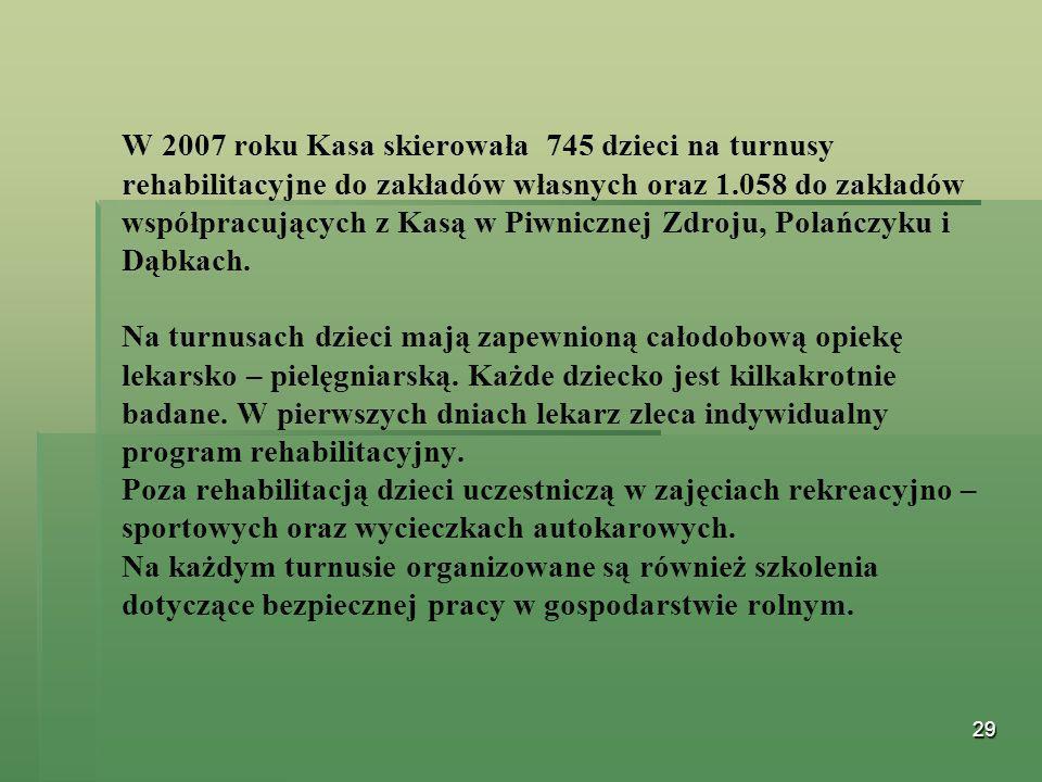 W 2007 roku Kasa skierowała 745 dzieci na turnusy rehabilitacyjne do zakładów własnych oraz 1.058 do zakładów współpracujących z Kasą w Piwnicznej Zdroju, Polańczyku i Dąbkach.