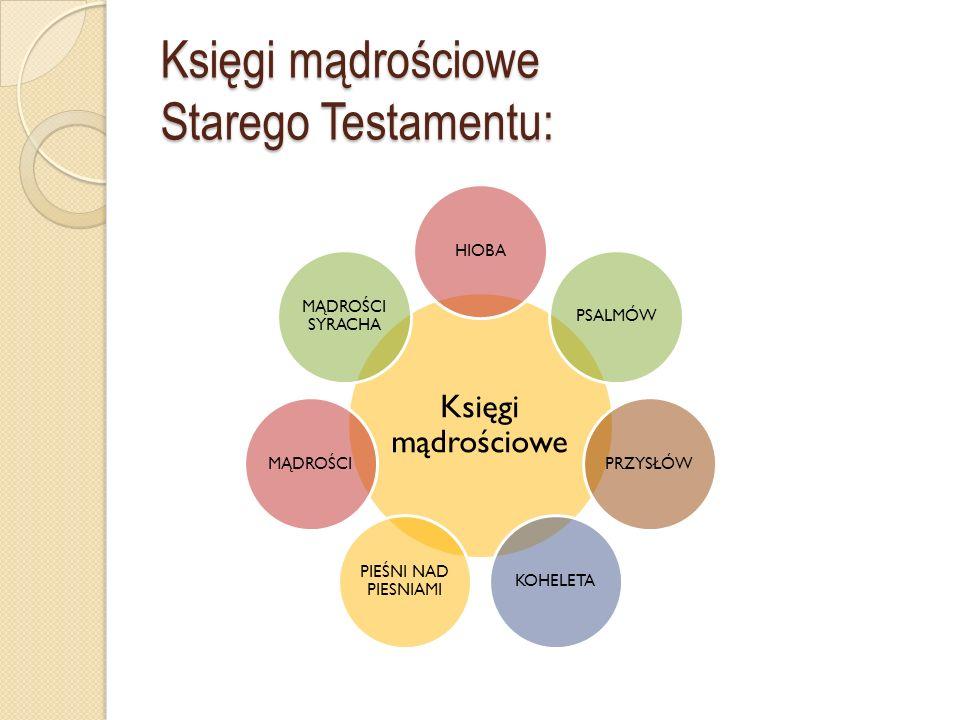 Księgi mądrościowe Starego Testamentu: