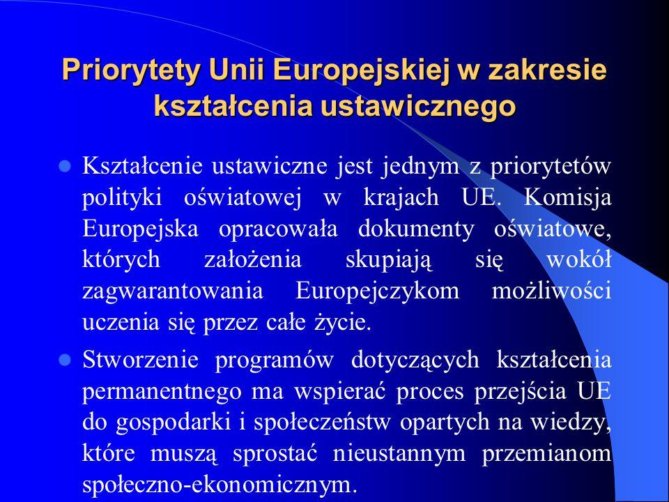 Priorytety Unii Europejskiej w zakresie kształcenia ustawicznego