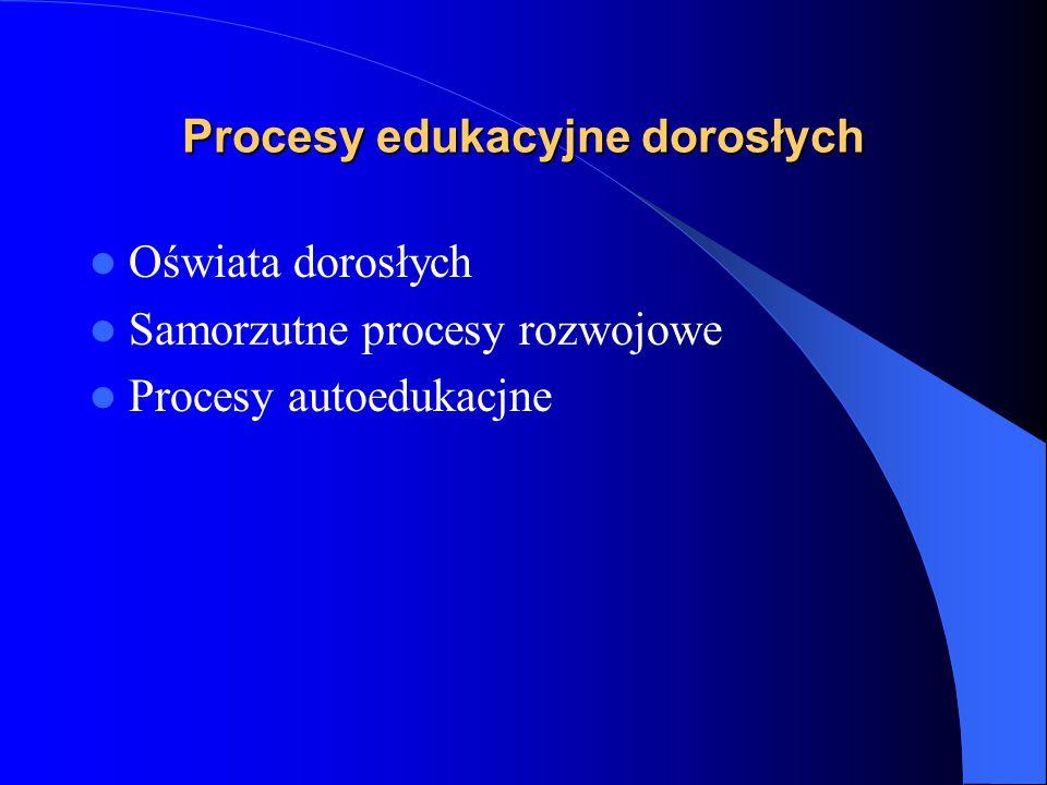 Procesy edukacyjne dorosłych