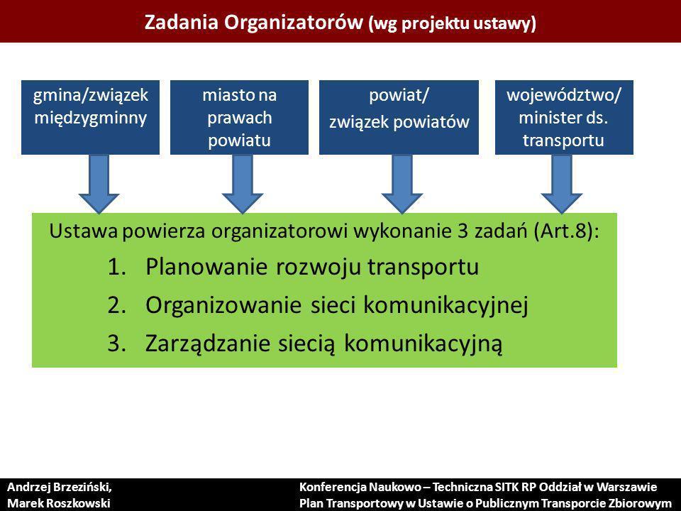 Zadania Organizatorów (wg projektu ustawy)
