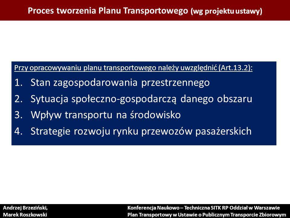 Proces tworzenia Planu Transportowego (wg projektu ustawy)