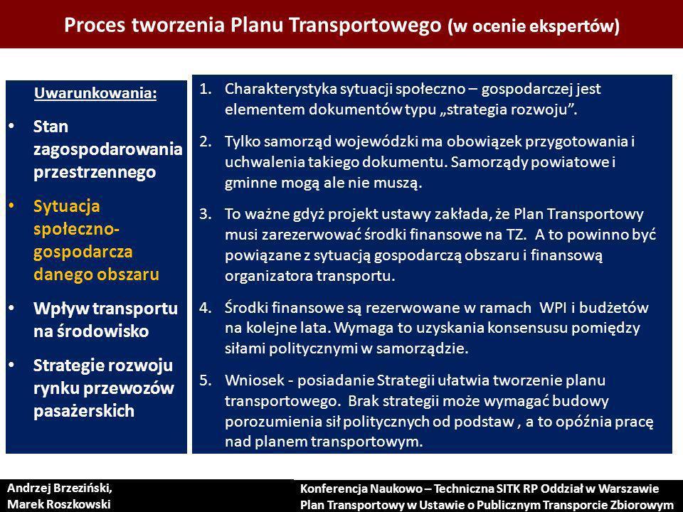 Proces tworzenia Planu Transportowego (w ocenie ekspertów)
