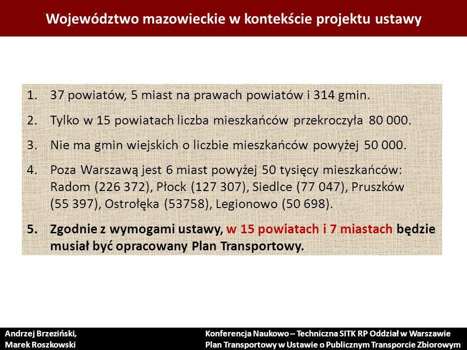 Województwo mazowieckie w kontekście projektu ustawy