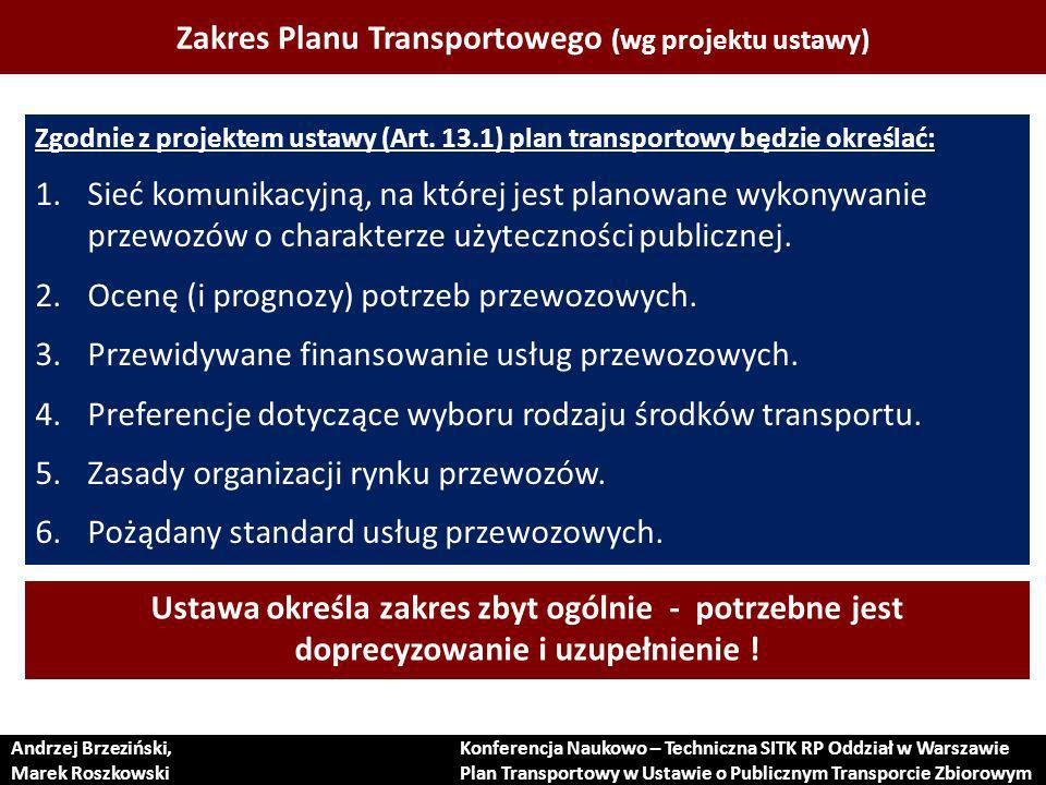 Zakres Planu Transportowego (wg projektu ustawy)