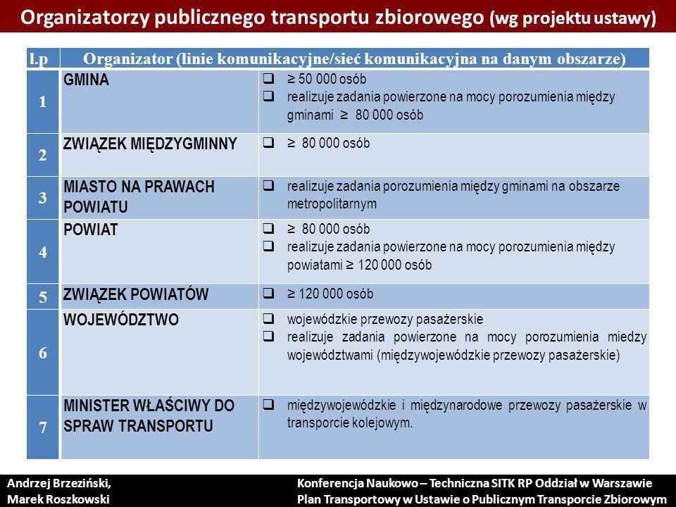Organizatorzy publicznego transportu zbiorowego (wg projektu ustawy)
