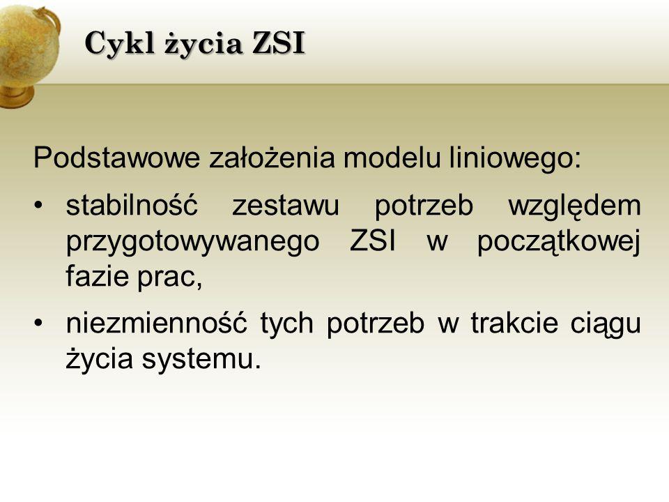 Cykl życia ZSI Podstawowe założenia modelu liniowego: stabilność zestawu potrzeb względem przygotowywanego ZSI w początkowej fazie prac,