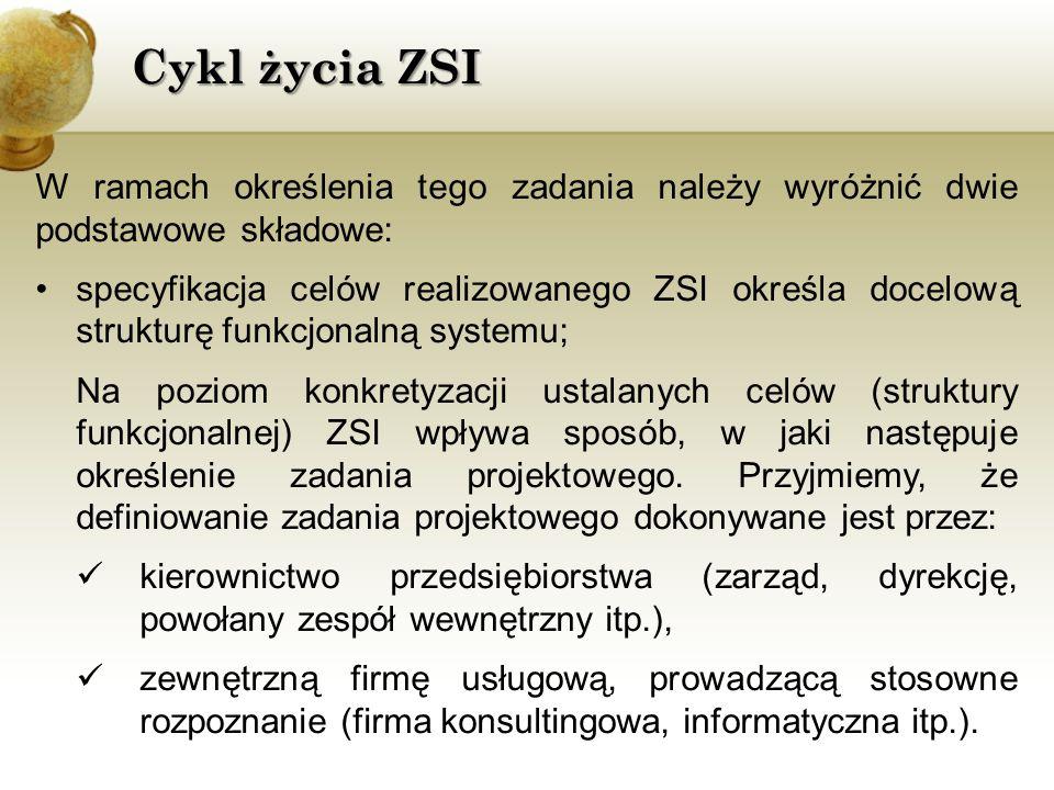 Cykl życia ZSI W ramach określenia tego zadania należy wyróżnić dwie podstawowe składowe: