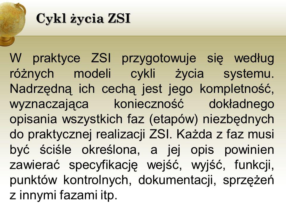 Cykl życia ZSI