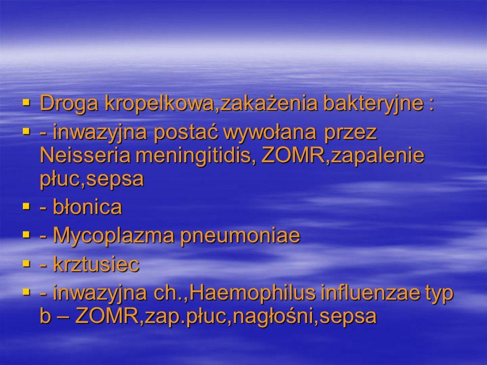 Droga kropelkowa,zakażenia bakteryjne :