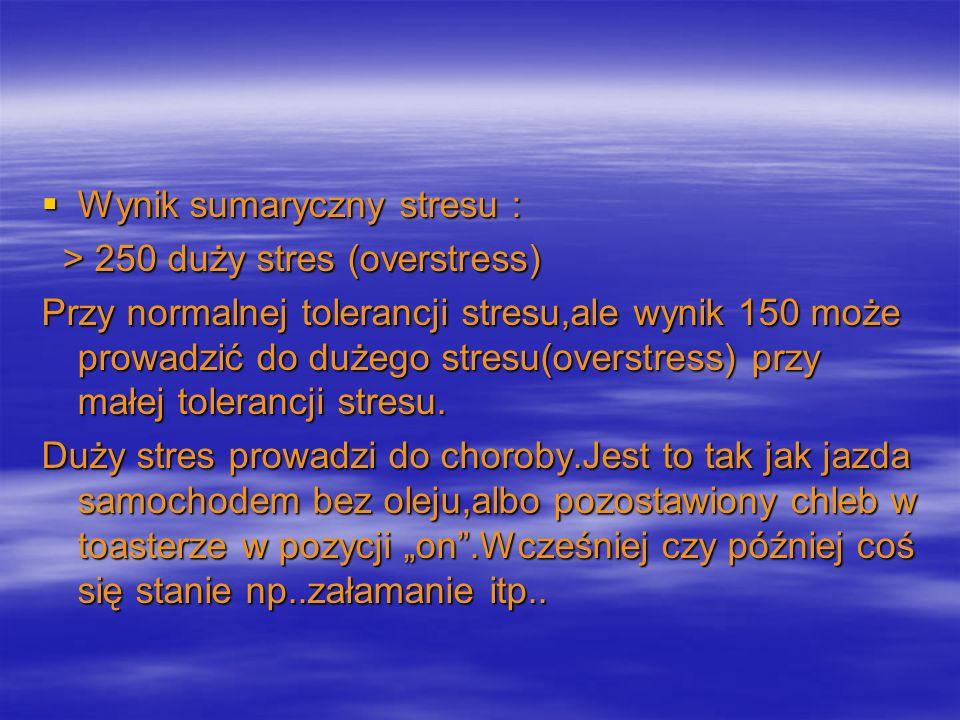Wynik sumaryczny stresu :