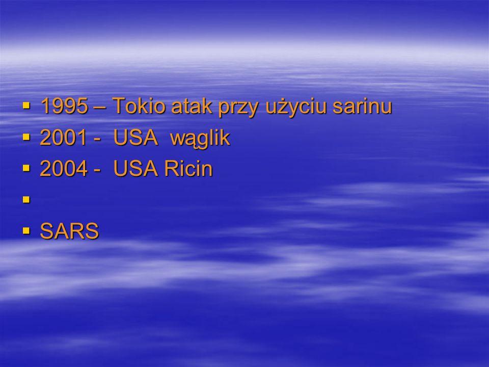 1995 – Tokio atak przy użyciu sarinu