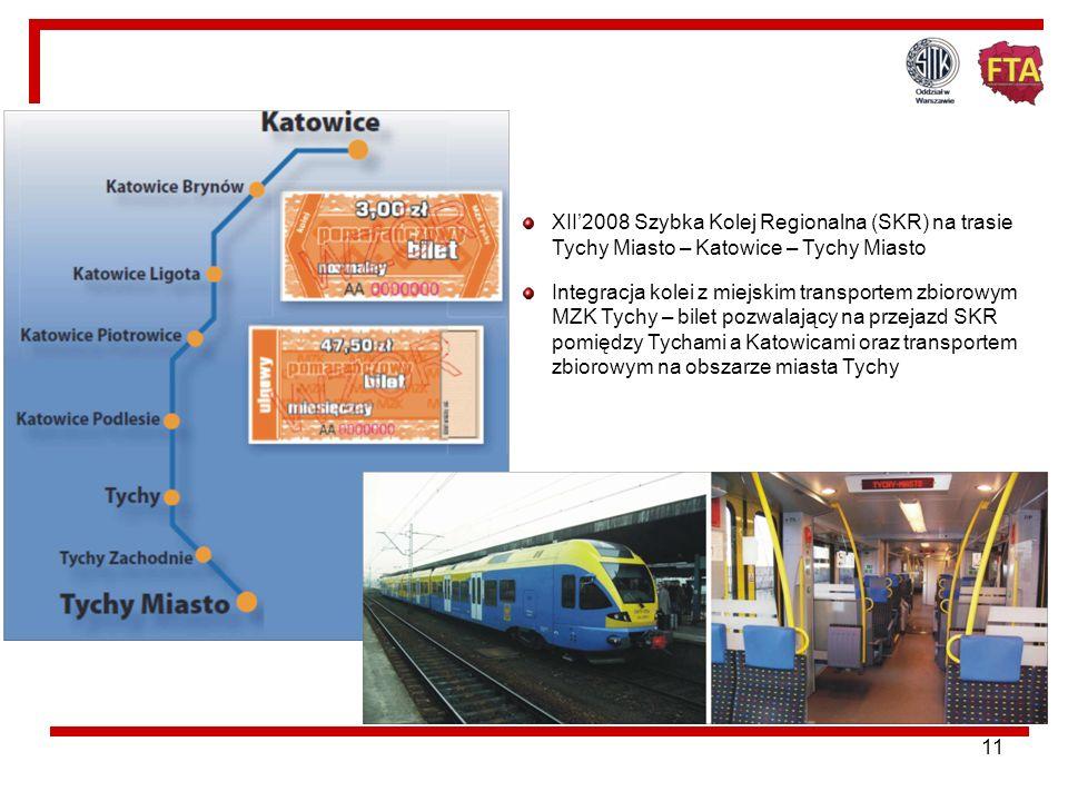 XII'2008 Szybka Kolej Regionalna (SKR) na trasie Tychy Miasto – Katowice – Tychy Miasto