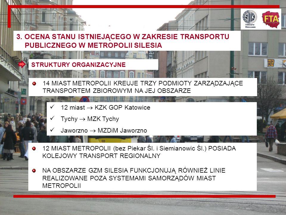 3. OCENA STANU ISTNIEJĄCEGO W ZAKRESIE TRANSPORTU PUBLICZNEGO W METROPOLII SILESIA