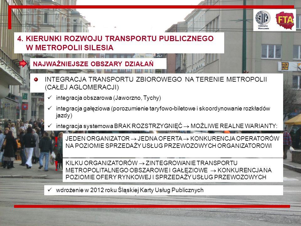 4. KIERUNKI ROZWOJU TRANSPORTU PUBLICZNEGO W METROPOLII SILESIA