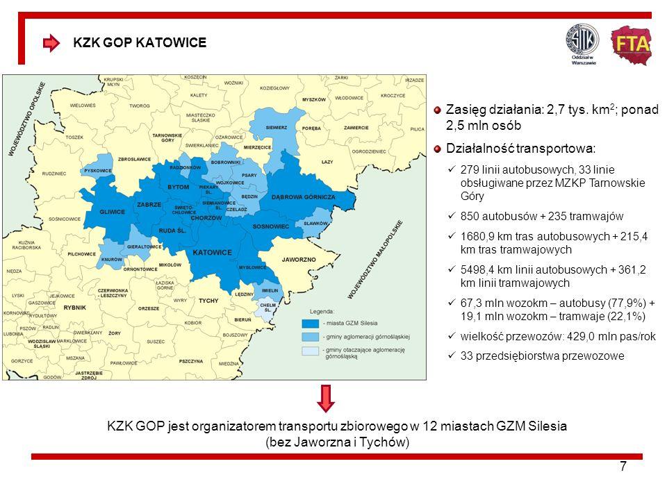 Zasięg działania: 2,7 tys. km2; ponad 2,5 mln osób