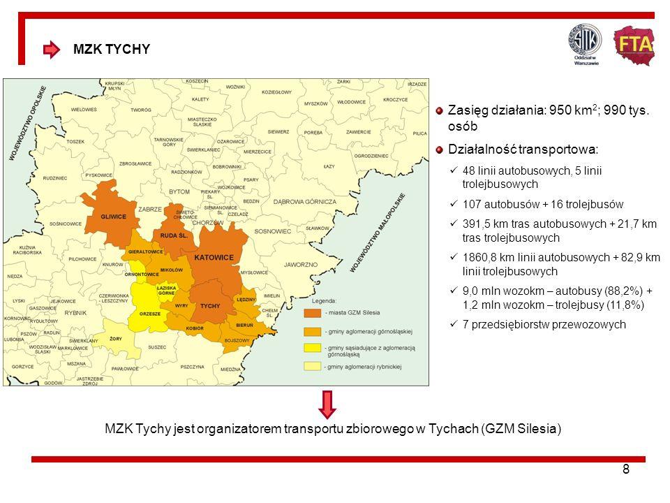 Zasięg działania: 950 km2; 990 tys. osób Działalność transportowa: