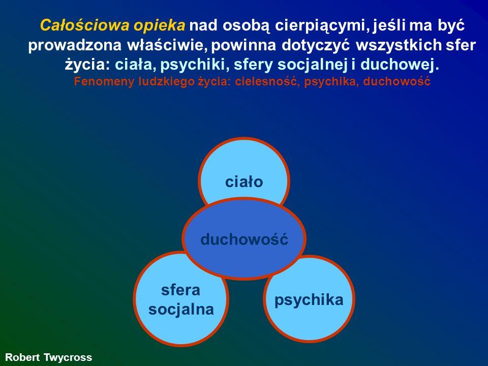 Fenomeny ludzkiego życia: cielesność, psychika, duchowość