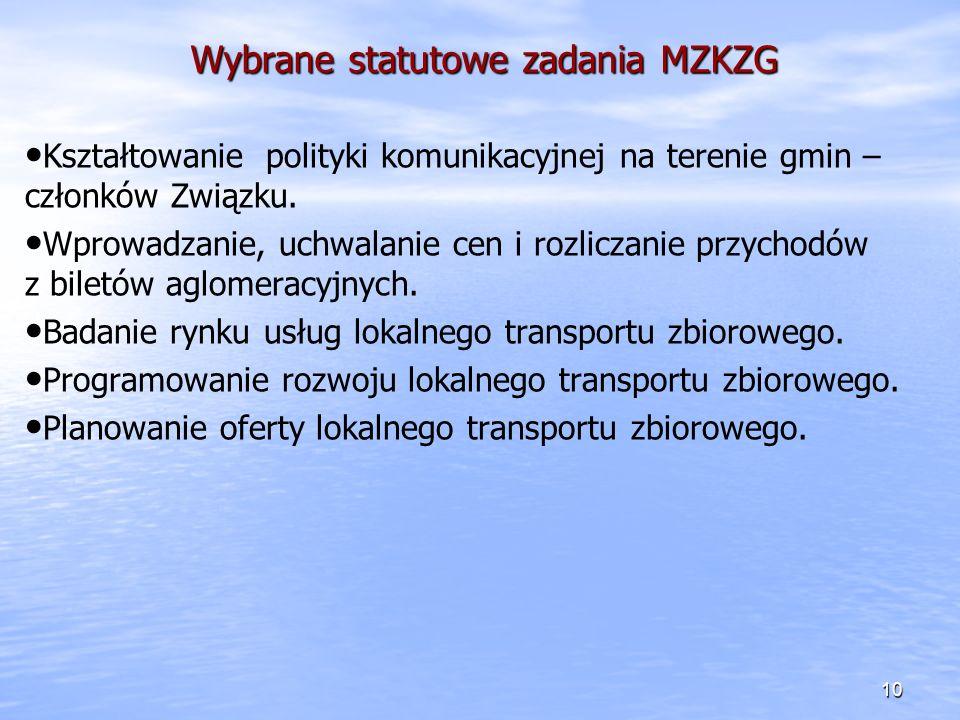 Wybrane statutowe zadania MZKZG