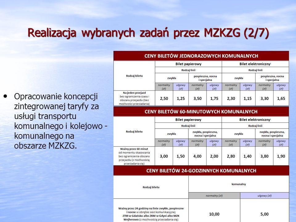Realizacja wybranych zadań przez MZKZG (2/7)