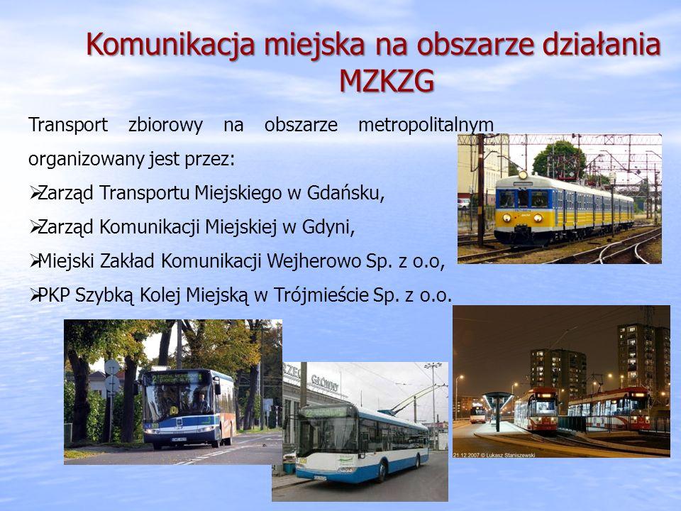 Komunikacja miejska na obszarze działania MZKZG