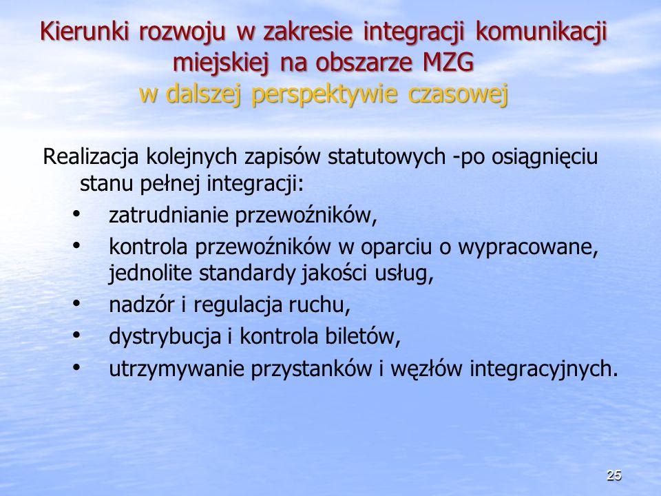 Kierunki rozwoju w zakresie integracji komunikacji miejskiej na obszarze MZG w dalszej perspektywie czasowej