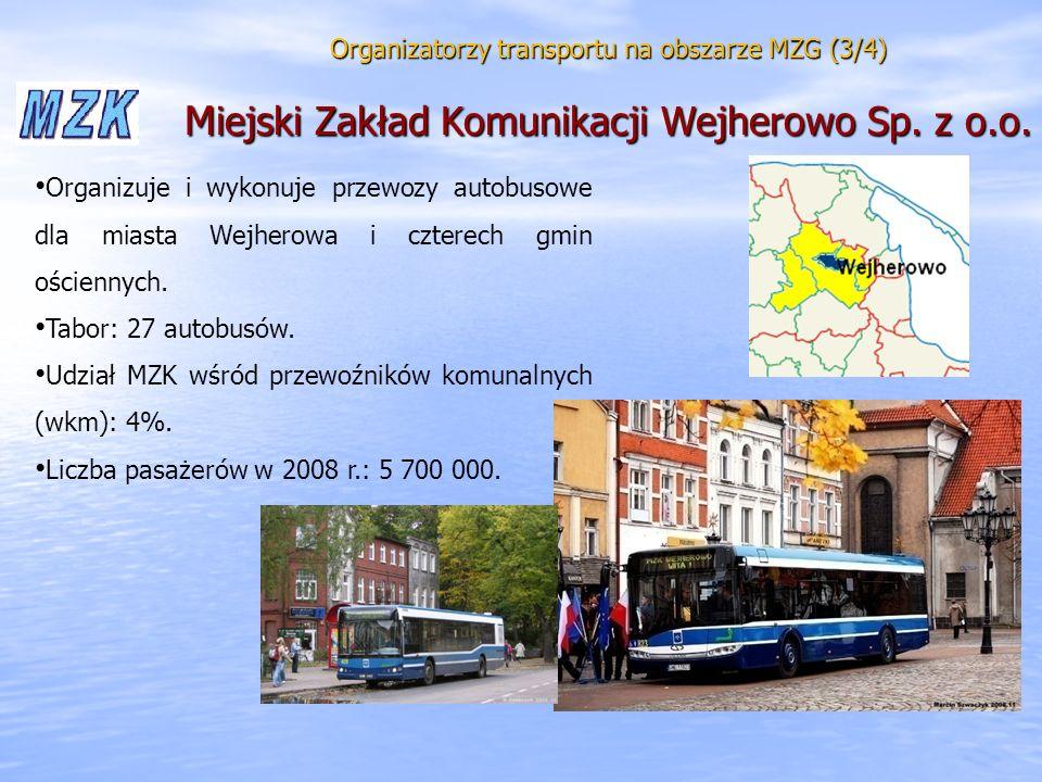 Udział MZK wśród przewoźników komunalnych (wkm): 4%.