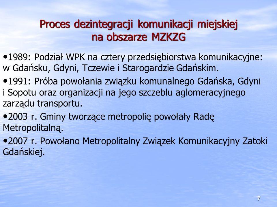 Proces dezintegracji komunikacji miejskiej na obszarze MZKZG