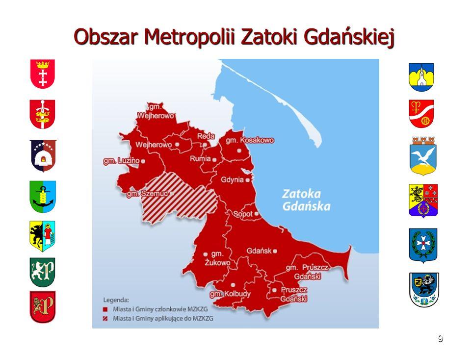 Obszar Metropolii Zatoki Gdańskiej