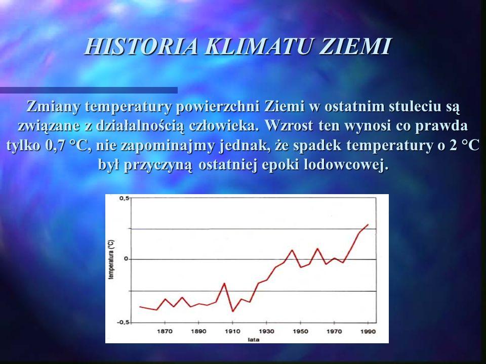 HISTORIA KLIMATU ZIEMI